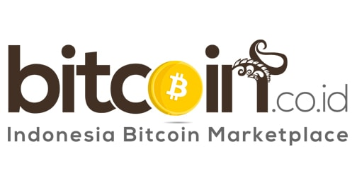 PT Bitcoin Indonesia